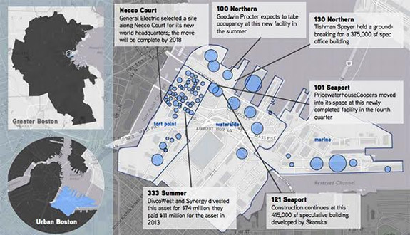 Construction planned in the Boston Seaport